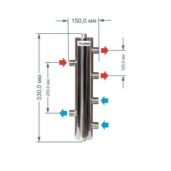 Гидравлический разделитель GS 32-2, 85 кВт, 2 контура.
